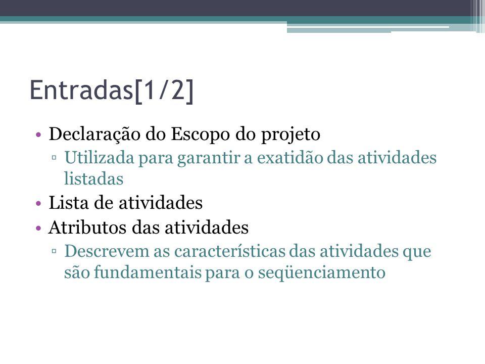 Entradas[1/2] Declaração do Escopo do projeto Lista de atividades